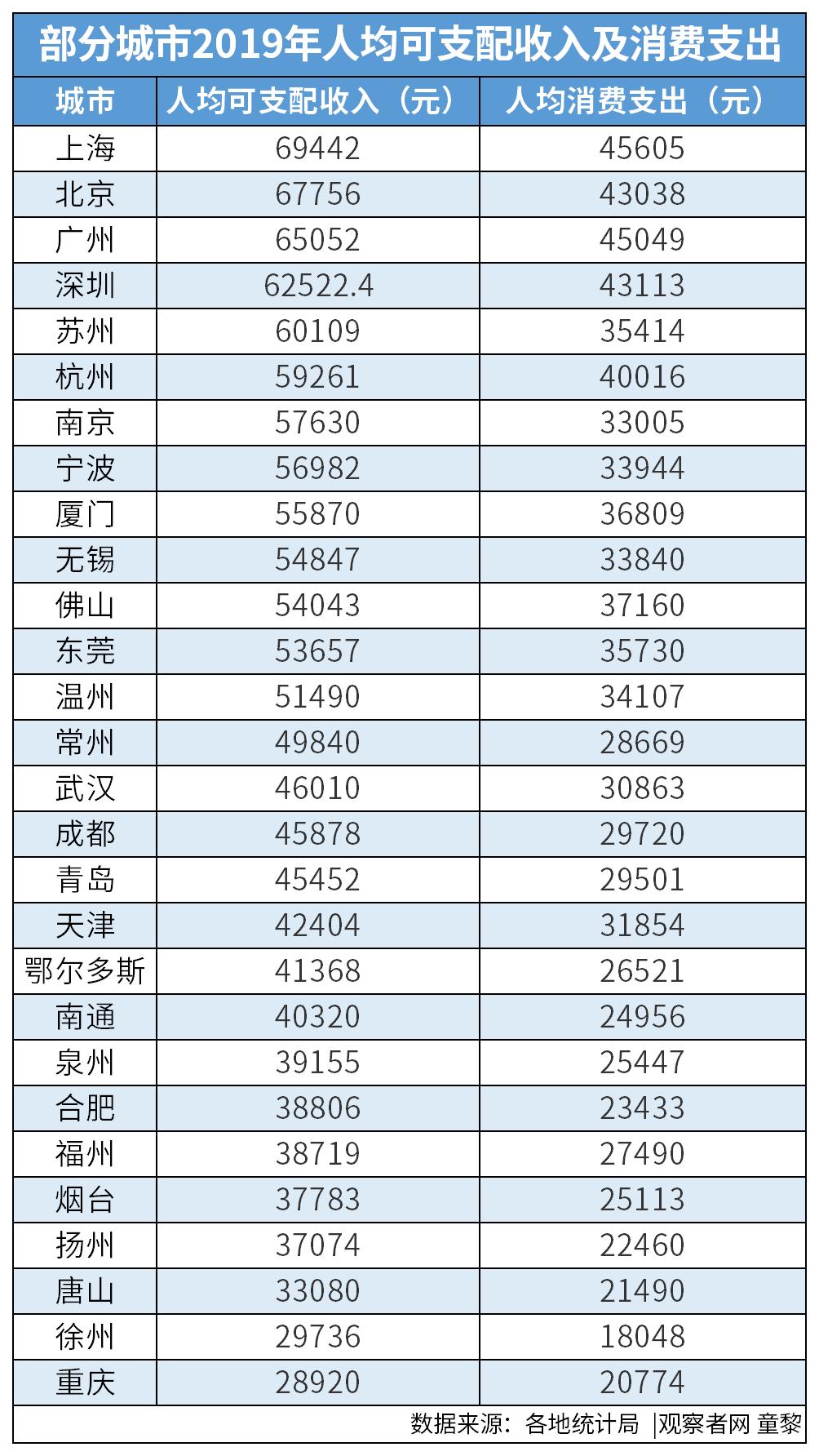 黑龙江各市人均gdp2020_国家点名 不只是沪深,这两个东部大省也被委以重任