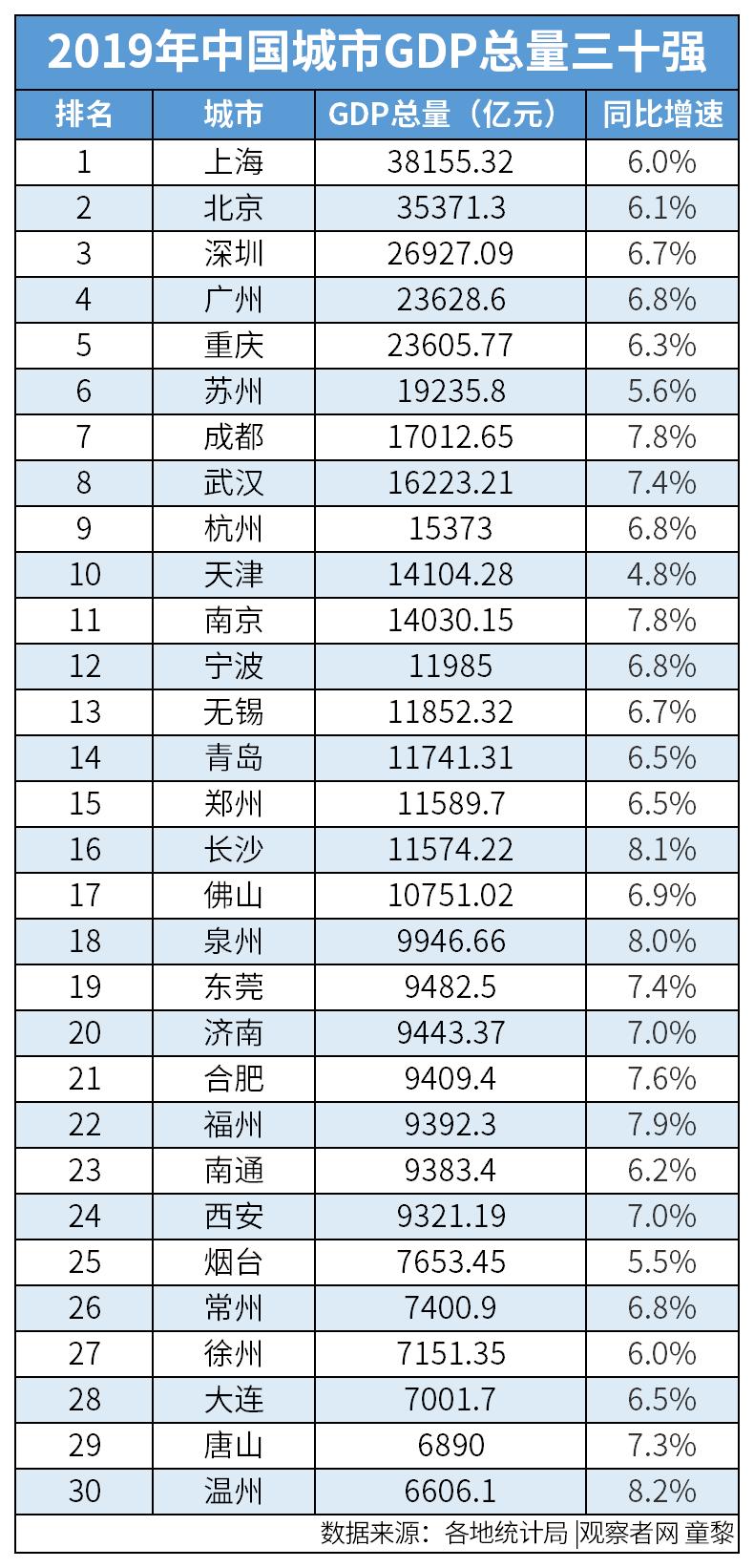 2019世界人均gdp排行_gdp排行世界2020人均