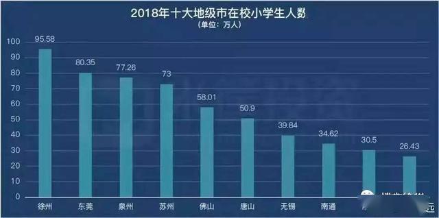 徐州2019年经济总量排名_徐州经济技术开发区