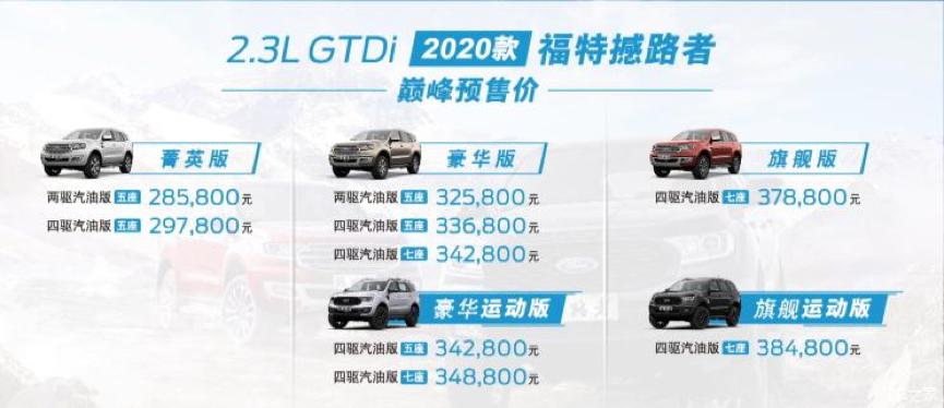 换装2.3T发动机/28.58万起 新款福特撼路者开启预售
