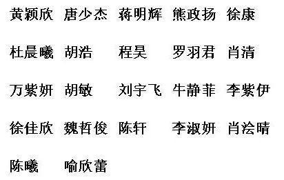 零班排行_零班,农村班,明星班,南昌这些中学起名套路真的多!