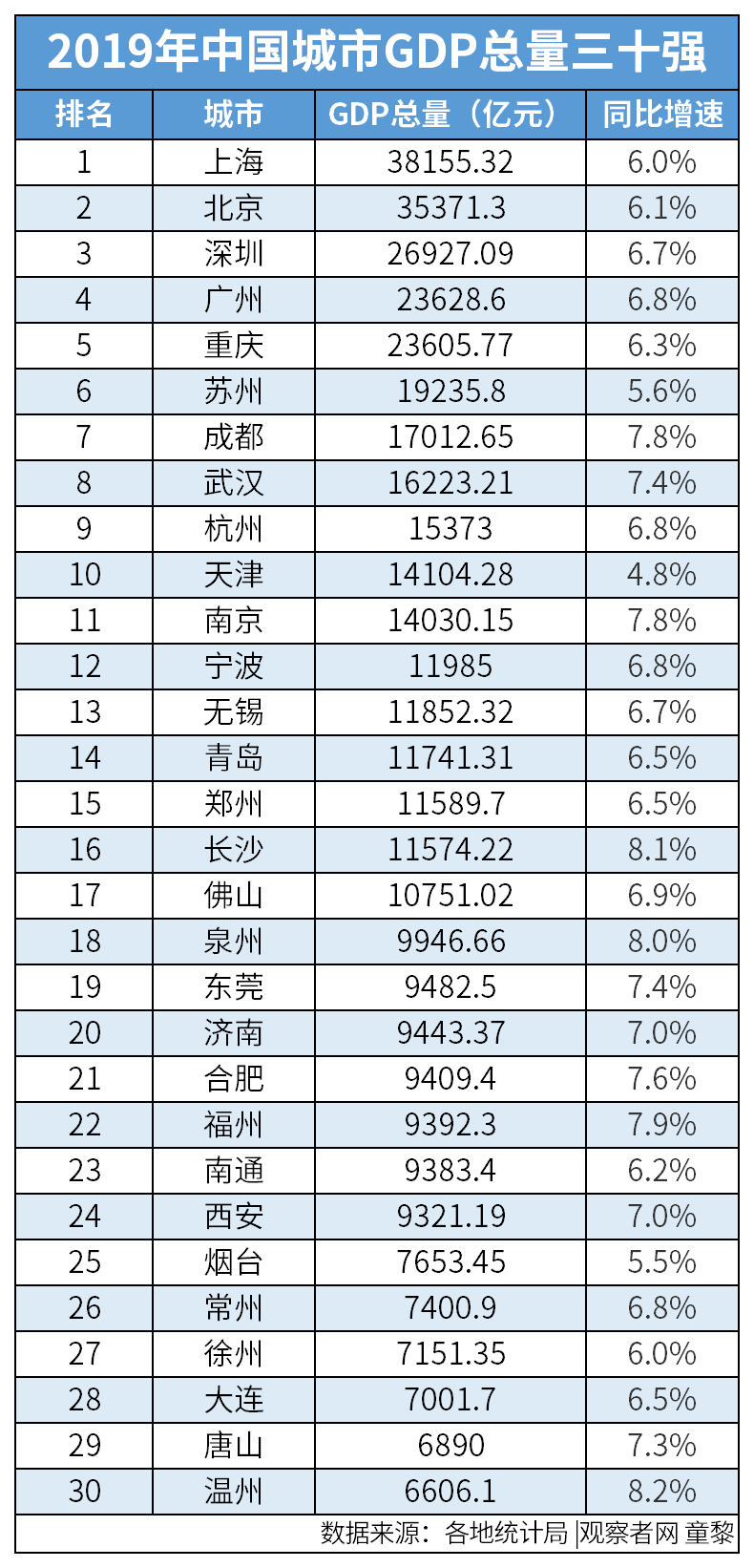 内蒙古人均gdp_内蒙古gdp统计表格