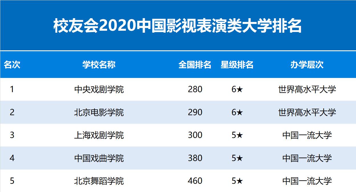 2020年av排行_2020电视看电影软件排行榜,看看有没有你喜爱的 智能电视软