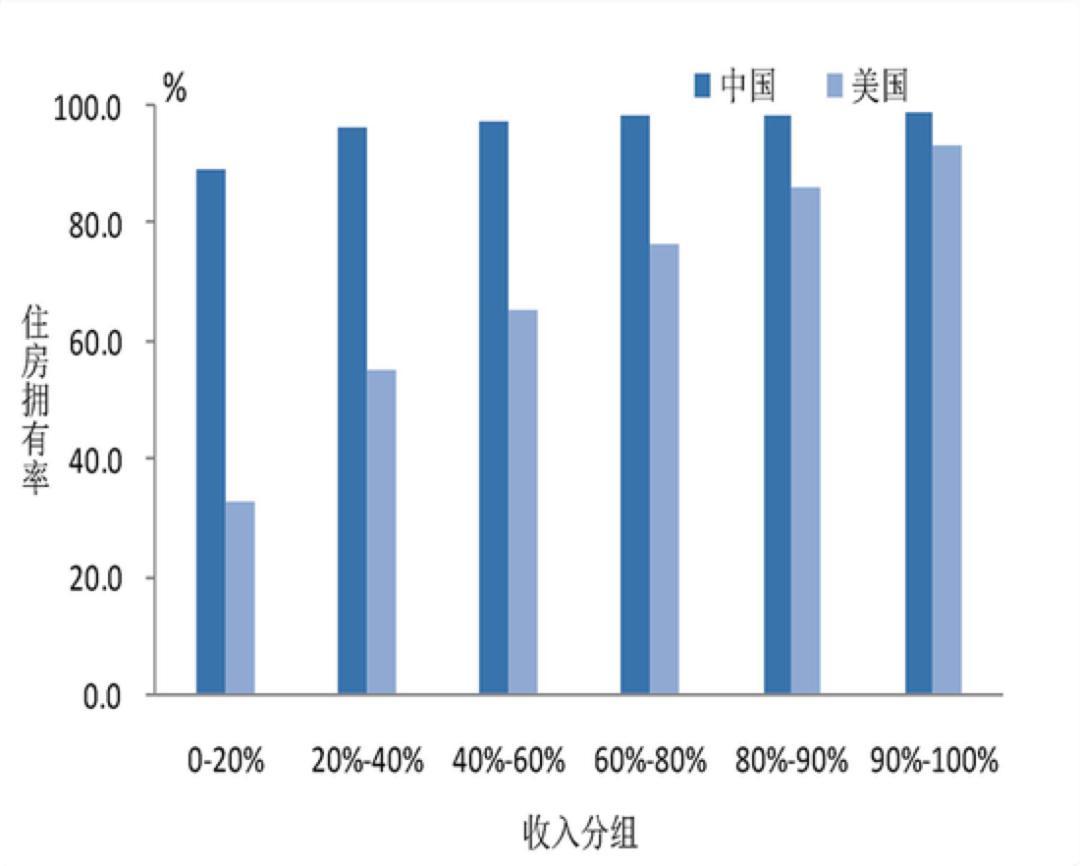 一份消失的央行报告,数据很意外,中国家庭户均1.5套房、资产317万