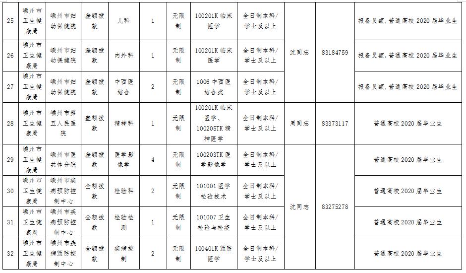 嵊州事业单位人均工资_发工资图片