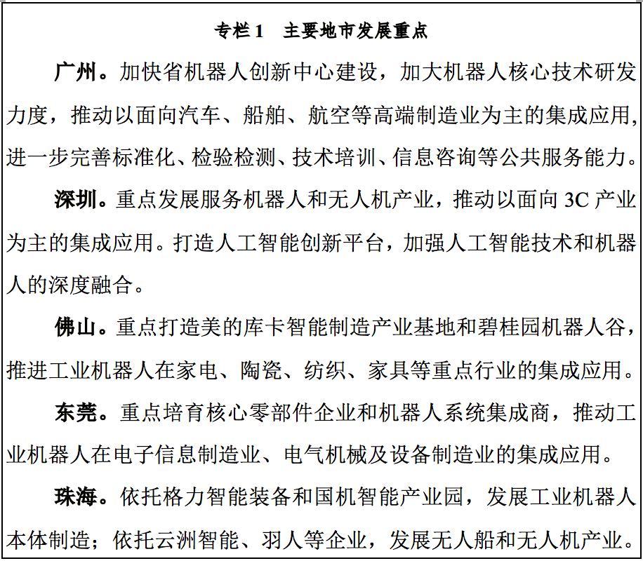 12v600W无刷电机,广东省公开征求对培育智能机器人产业集群行动计划意见_应用