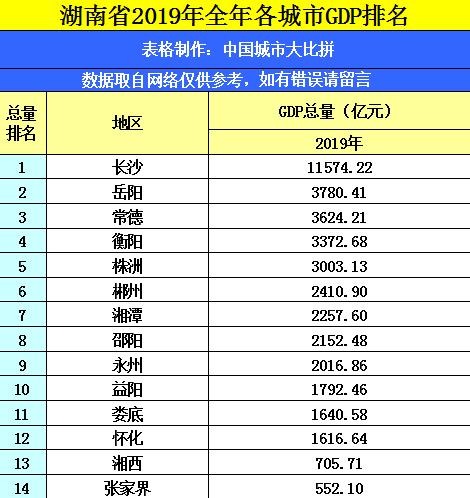 鄂尔多斯2019年人均gdp是多少_内蒙古鄂尔多斯与江苏苏州的2019年GDP出炉,两者成绩如何