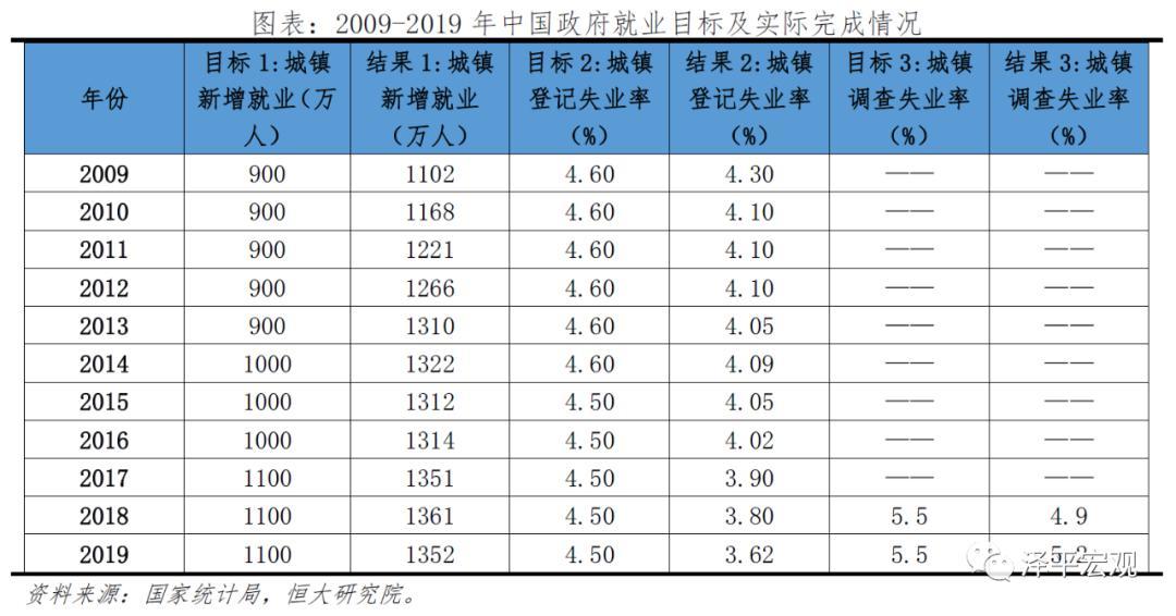 陈仓区及其各镇2020年GDP_2020年东莞各镇街gdp
