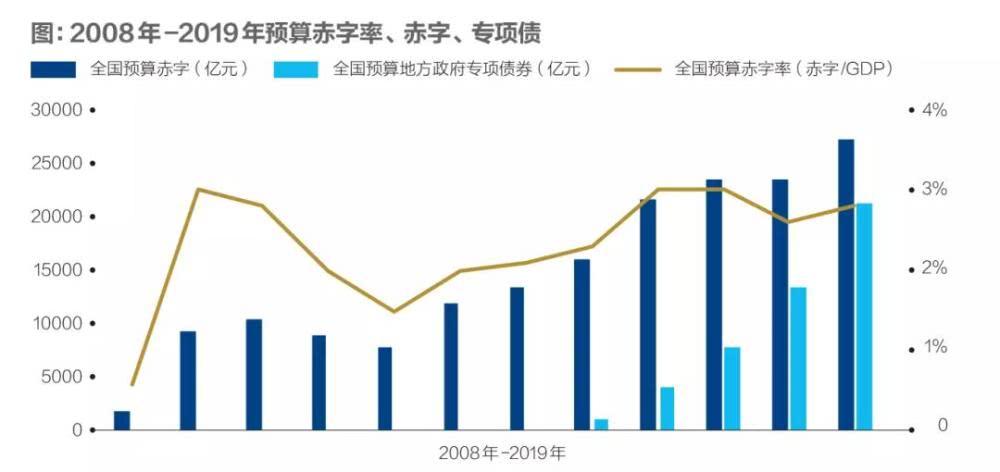 中国gdp表_2019年普通地级市GDP前20强中国城市GDP排名表