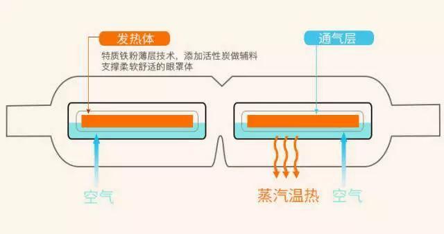 发烧换水是什么原理_发烧输液输的是什么药