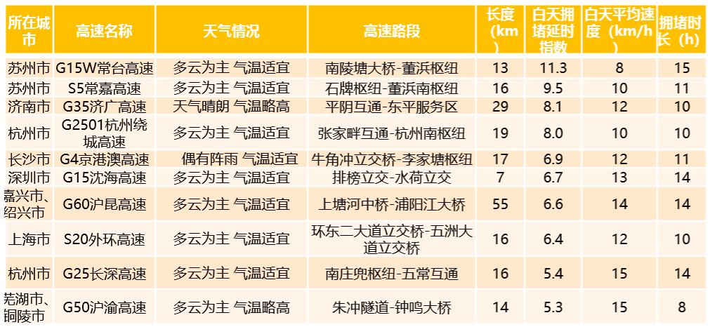 政府工作报告31个核心数据