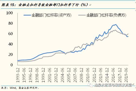衡量一个国家的经济总量的指标_怀孕一个月b超图片