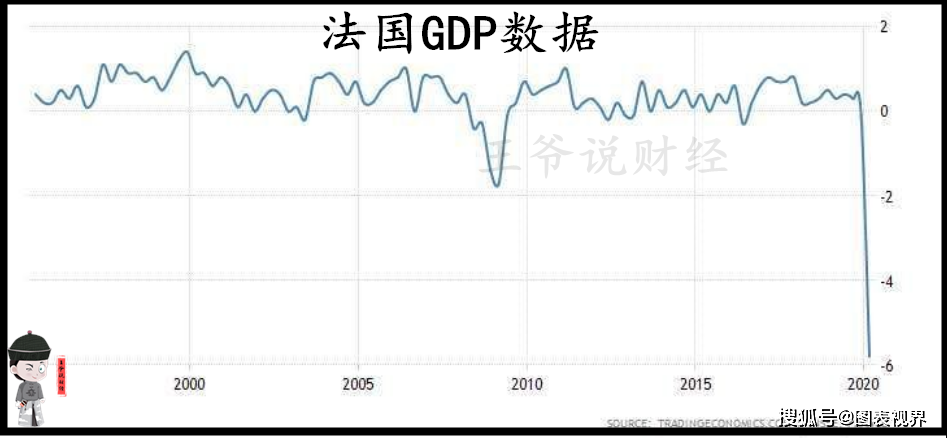 2021一季度欧洲国家gdp_一季度意大利经济增长0.1 ,GDP约4916亿美元,仍在欧洲排第四名