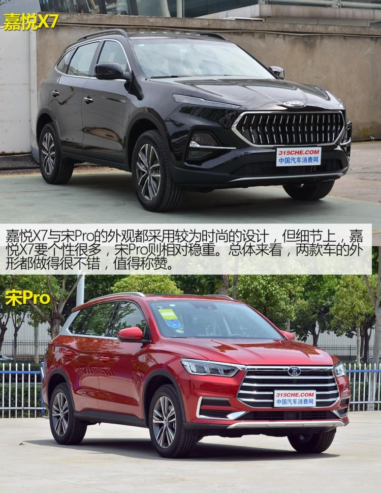 预算10万元买SUV,是选江淮嘉悦X7还是比亚迪宋Pro?