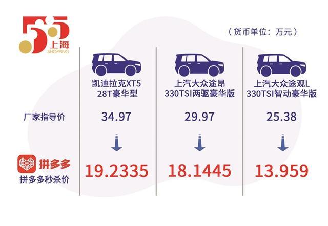 拼多多5.5折售新车没毛病!拼多多自己砸钱补贴卖车,不可能卖假车!上海市民受益