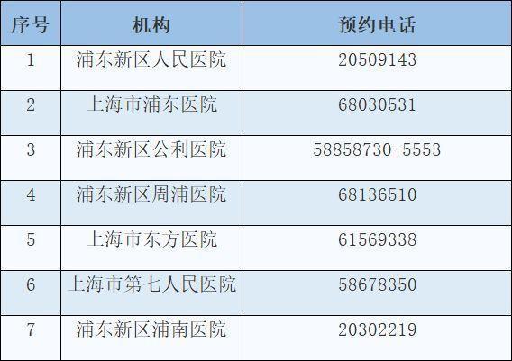 浦东新区人口检测调查_上海浦东新区