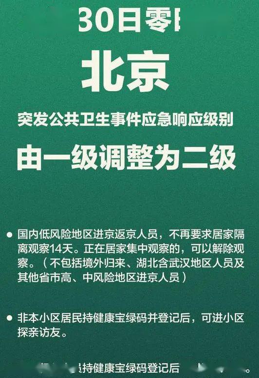 五一约起?北京防控降至二级,机票预订暴增15倍,旅游业要沸腾?故宫、颐和园、欢乐谷也开放了