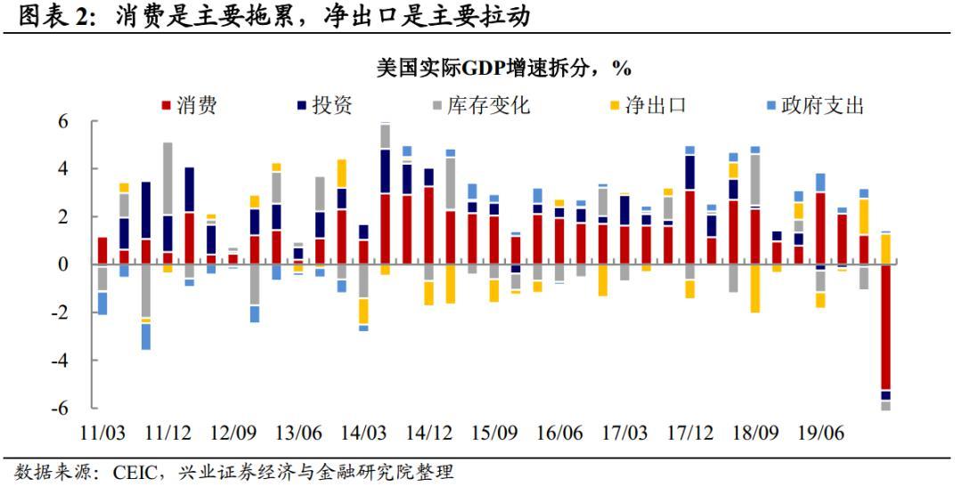 美媒评价中国一季度gdp_2018年第一季度江苏各市GDP排行榜 南京同苏州经济差距缩小