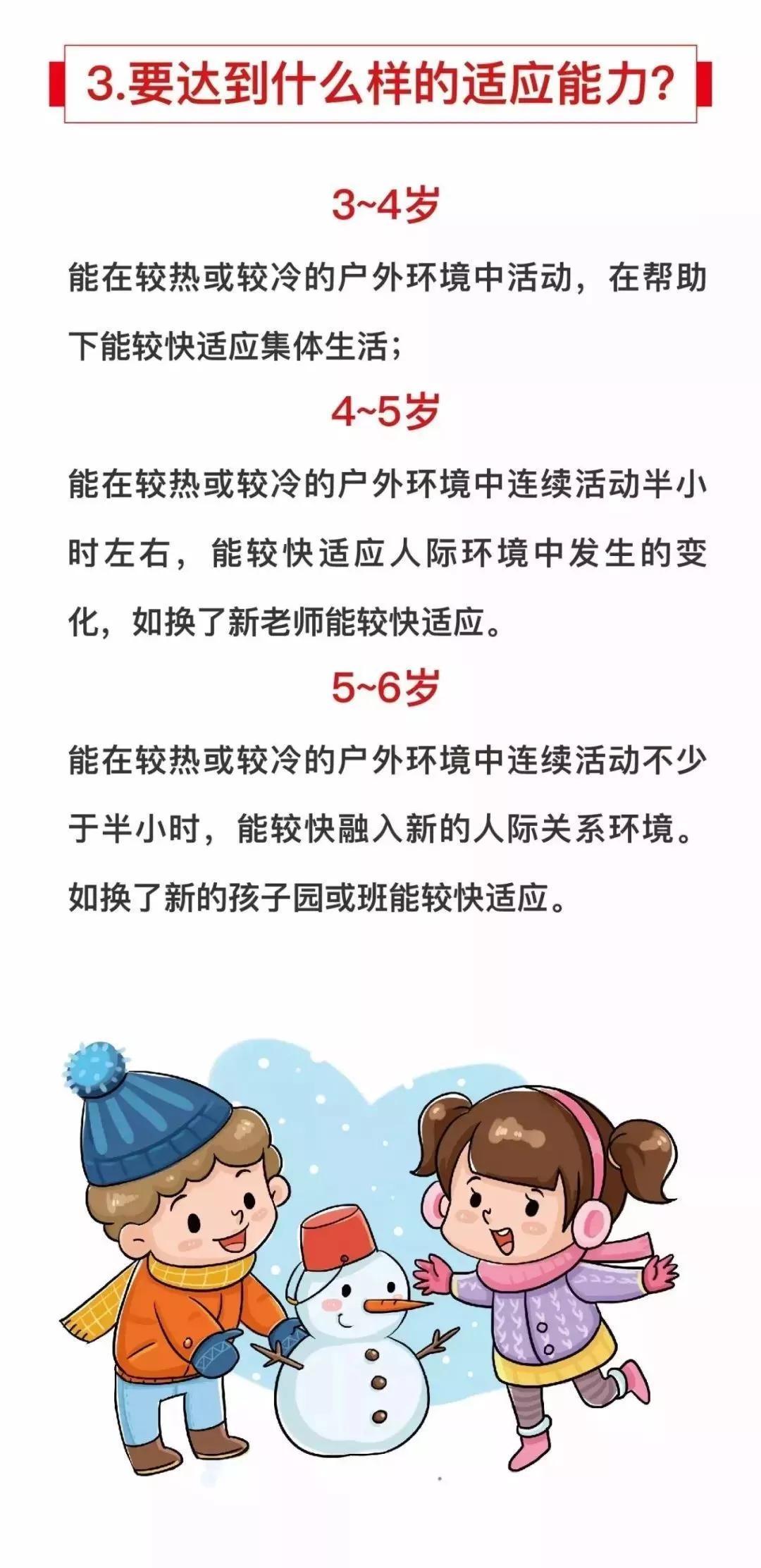3-6岁孩子应该具备什么样的能力,六张图告诉你!