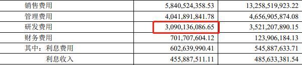 多领域稳中有进 货币资金充足,上汽集团一季度盈利超11亿