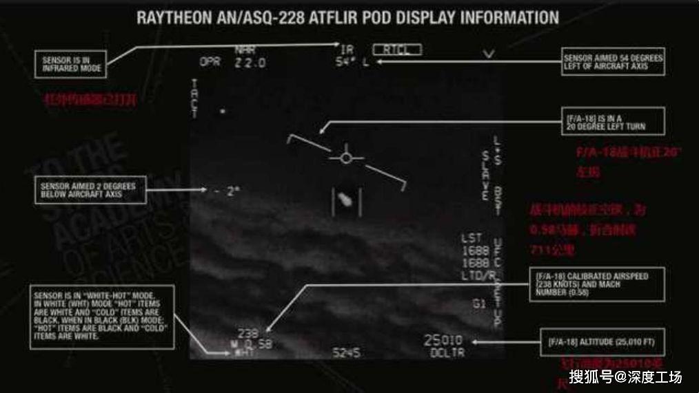 美军公开UFO视频,中国人也要找外星人:中国天眼可探索太空生物