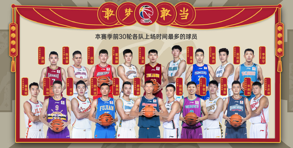 前30轮各队出场时间最长球员:阿联携赵继伟领衔 孙悦上榜