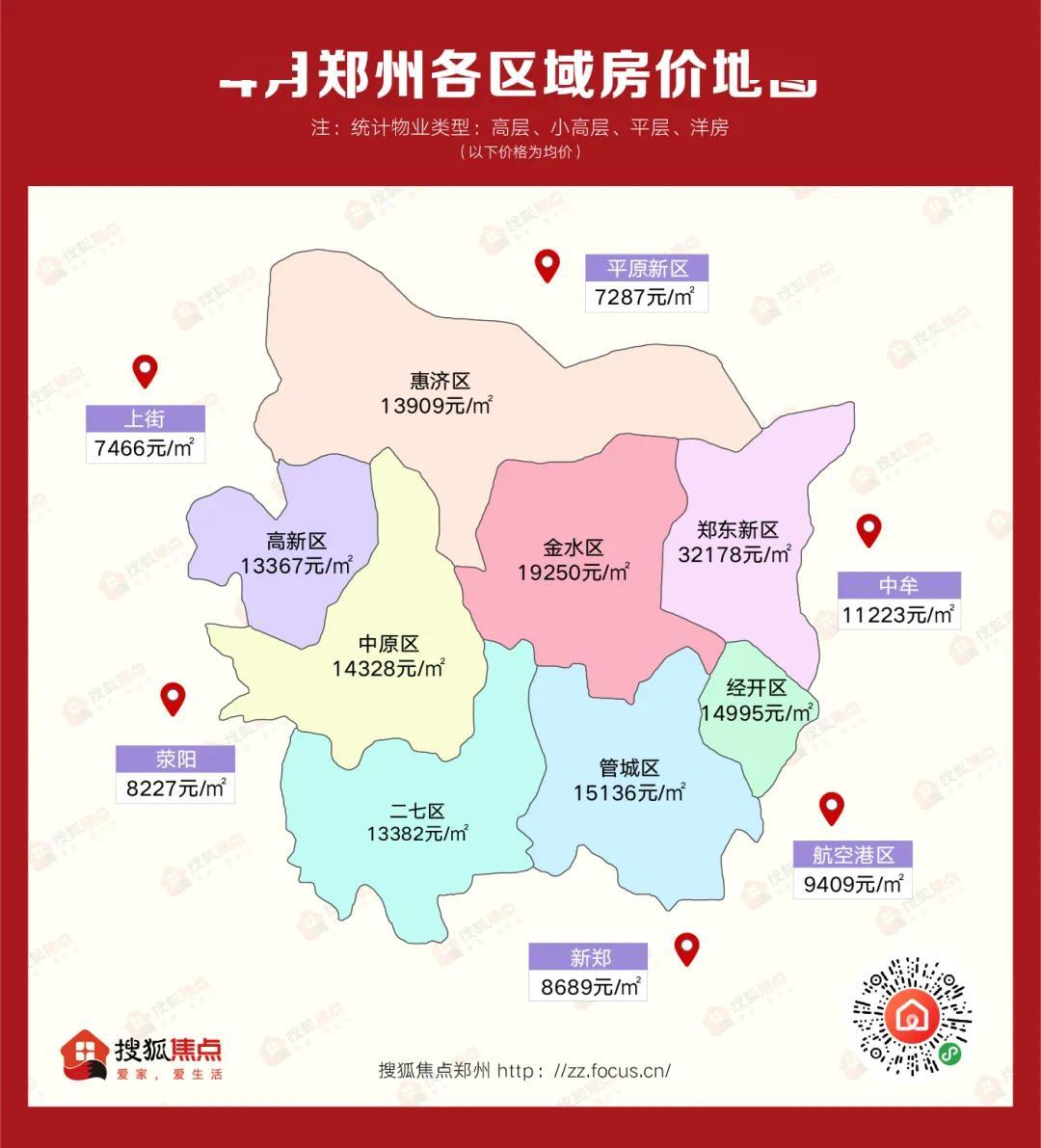 独家发布!4月郑州最新房价地图!这9个区域房价降了……