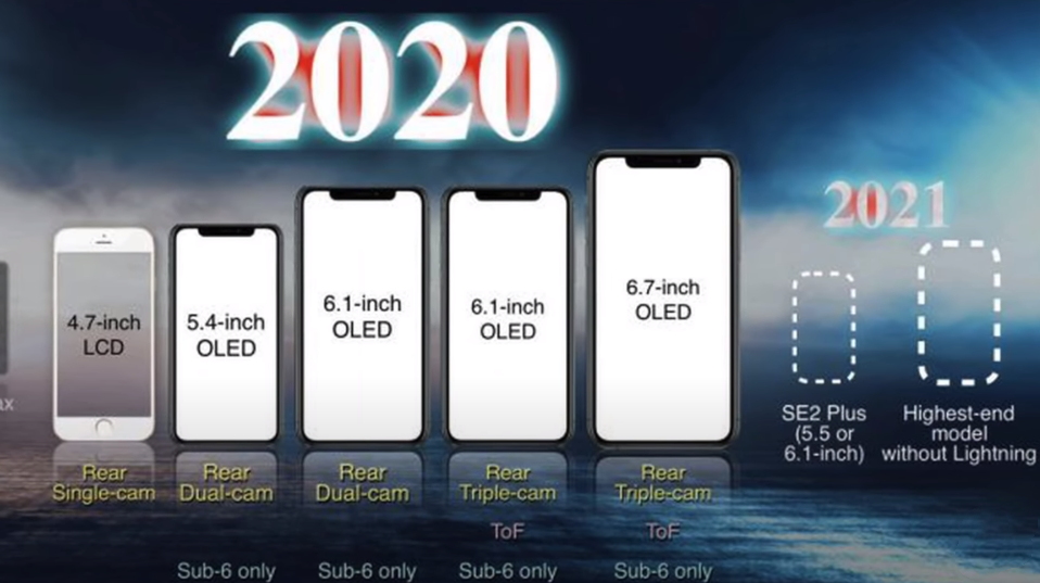 哪里可以买到高仿iPhone12