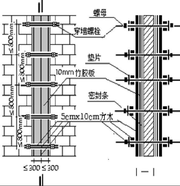建筑工程实体样板施工工艺做法展示