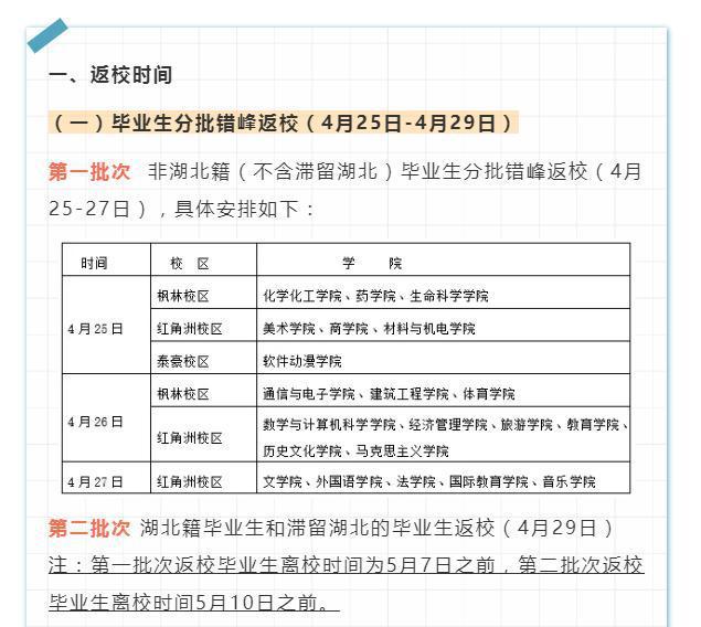 江西高校陆续公布开学时间,江西师大却意外缺席,急(图6)