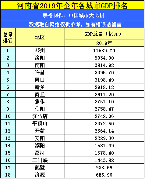 昆明2019年gdp_昆明gdp分布图