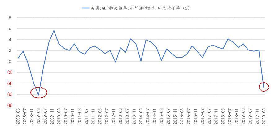 什么是gdp以年率计_加拿大四季度GDP增速放缓,因企业投资下降