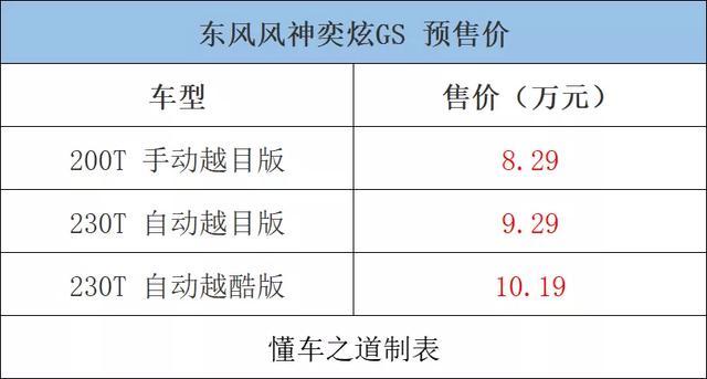 东风风神奕炫GS开启预售,6月8日正式交付
