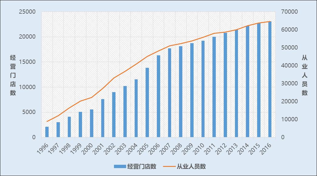 沙县gdp_百亿产业圆脱贫致富梦福建沙县推动小吃产业发展
