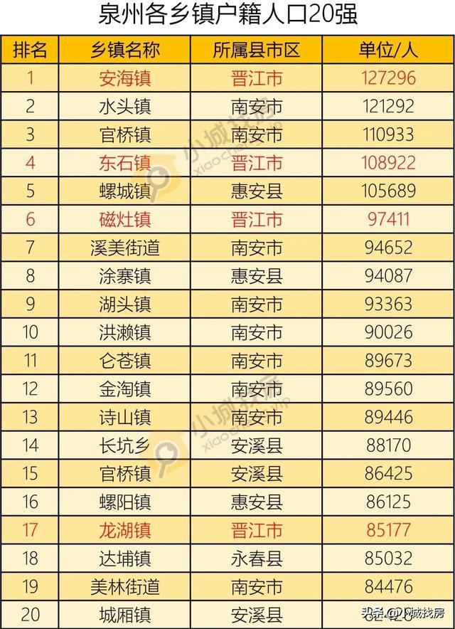 中国乡镇经济总量排名_德国经济总量世界排名