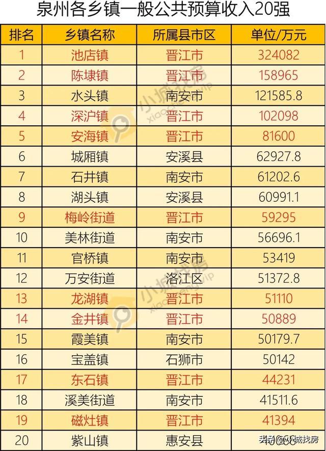 饶平县各乡镇经济总量排名_饶平县地图