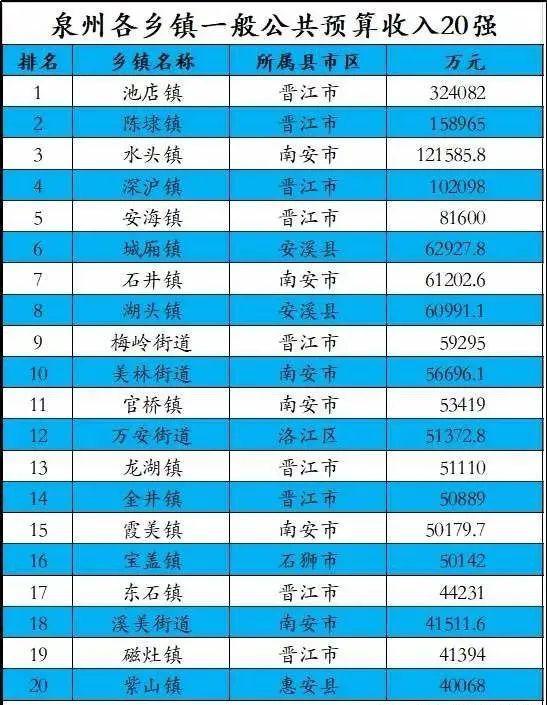 乡镇gdp怎么估算_苏州穷乡成为全国第一镇 人均GDP超上海,靠的是什么