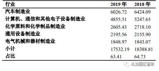 2018年上海市松江区经济总量_上海市松江区地图