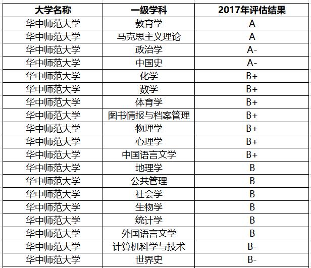 湖北省大学排名_湖北省大学校徽