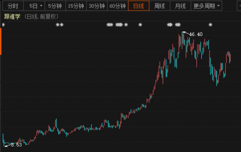 大逆转!美股、原油均现V型反转,巴菲特让全球航空股都栽了