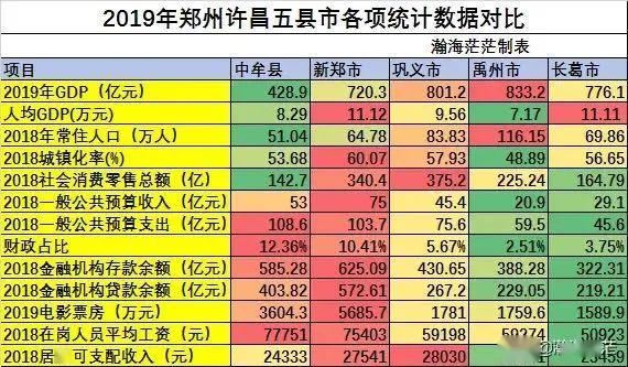 长葛gdp_2019年许昌GDP达3395.7亿元,增长7.1 附公报