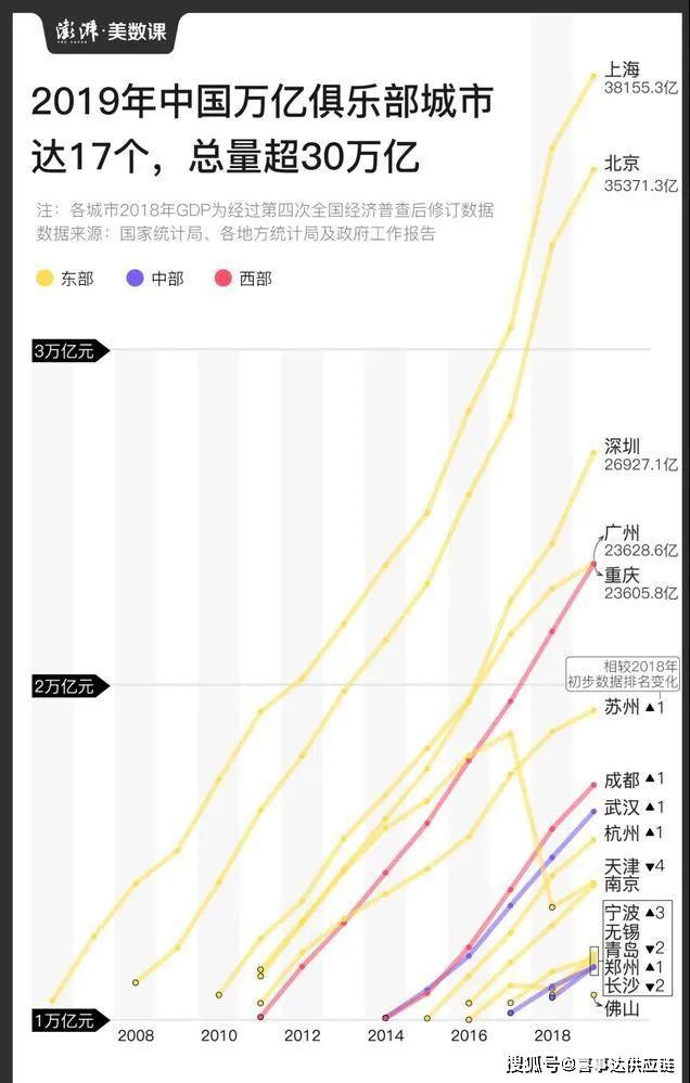 南京 gdp_南京人均gdp