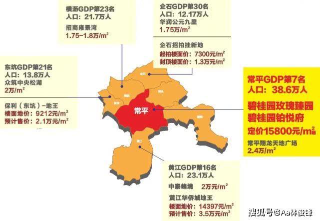 常平gdp_东莞各个镇街房价和GDP排名对比,居然是这样的...