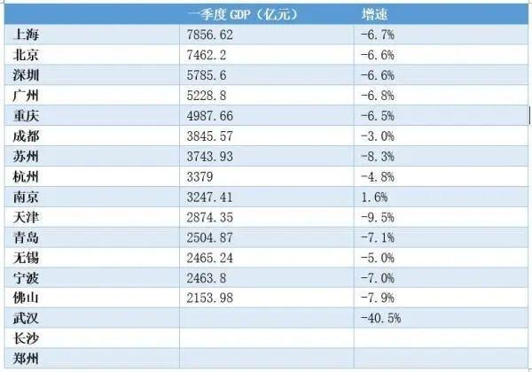 伊春市gdp排名2021_黑龙江伊春的2019上半年GDP出炉,省内可排名第几