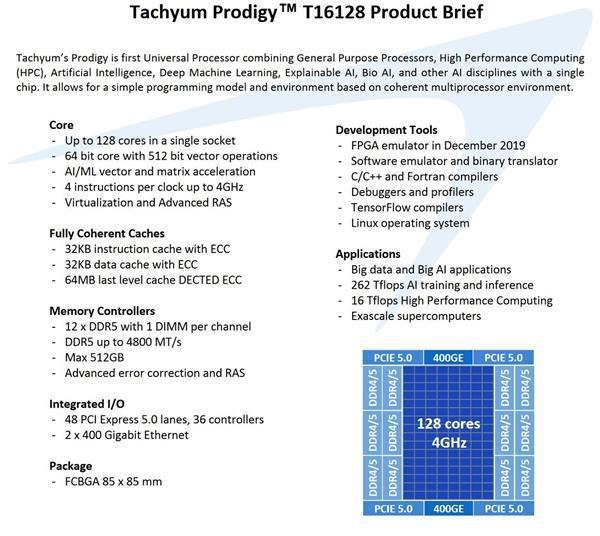 128核心CPU问世:12通道DDR5+PCIe5.0、性能超顶级Intel至强