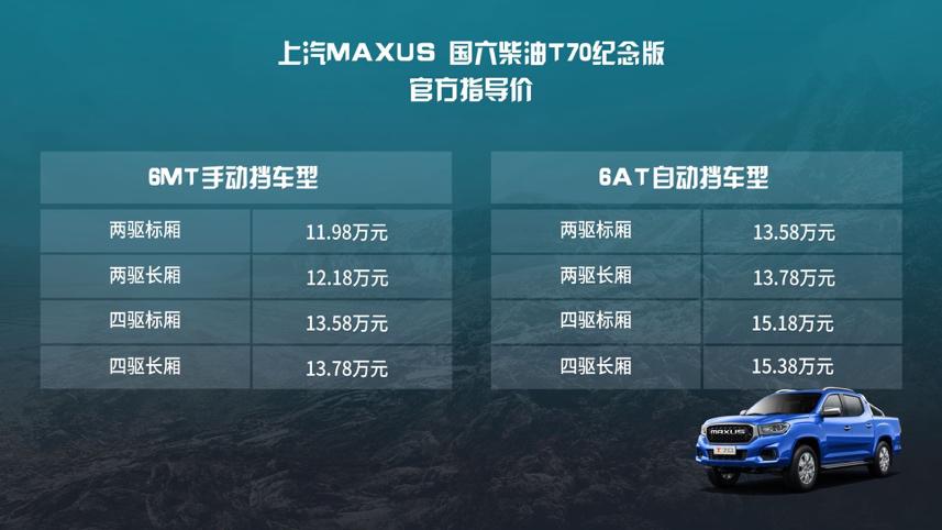 陈余表示,车│ 119,800 SAIC MAXUS T70纪念版被大量上市