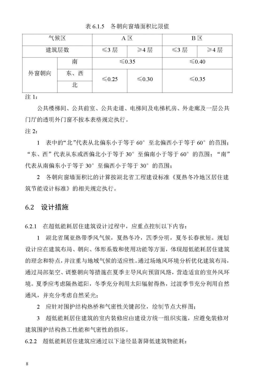 对征求意见函的回复_湖北发布《被动式超低能耗(居住)绿色建筑节能设计标准 ...