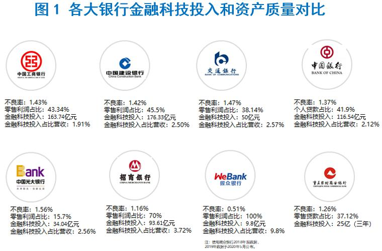 工商银行经济总量_工商银行图片