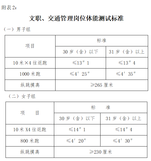 浙江公安人口管理_浙江人口密度分布图