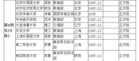 军医大学排名_海军军医大学